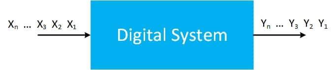 سیستم دیجیتال