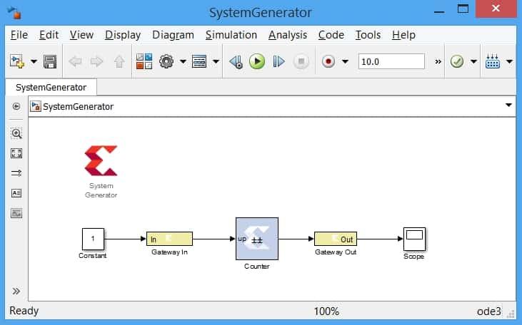 نمایش نمونهای از یک مدل سادهی Counter در سیمولینک متلب