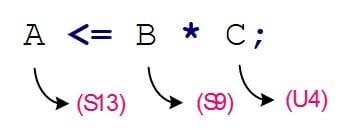 ارجاع ضرب در کد VHDL