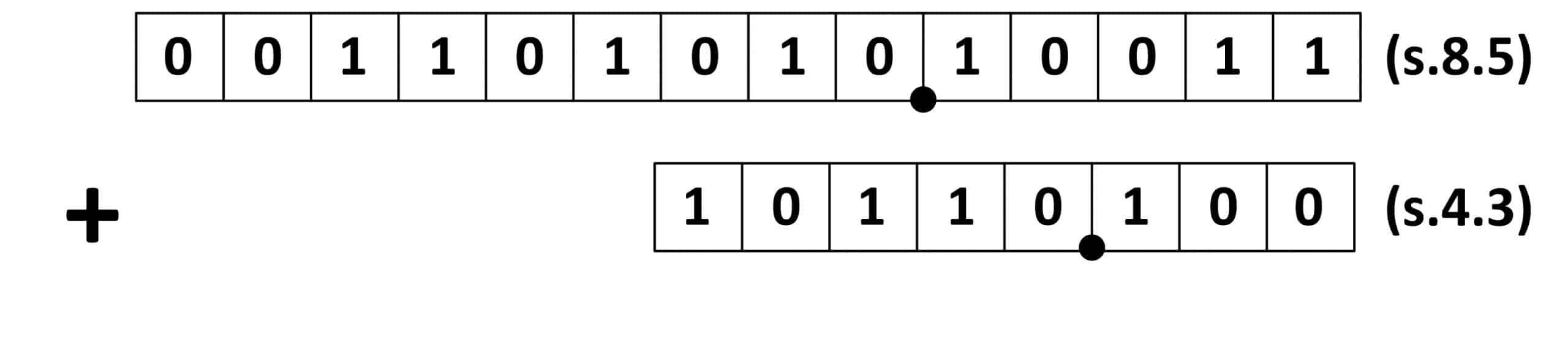 پیادهسازی عملیات جمع دو سیگنال اعشاری در FPGA