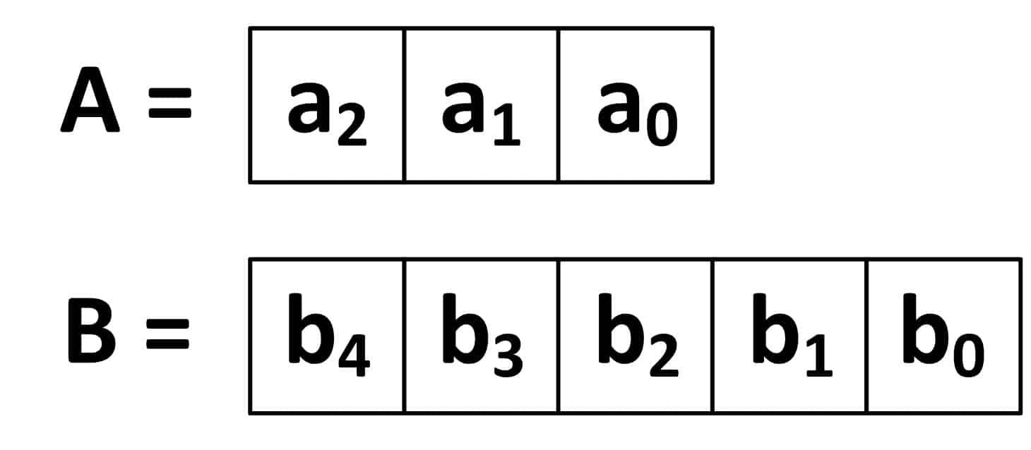 میخواهیم سیگنالهای A و B را در زبان VHDL با یکدیگر concat کنیم.